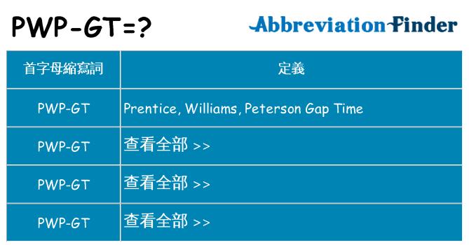 pwp-gt 代表什麼