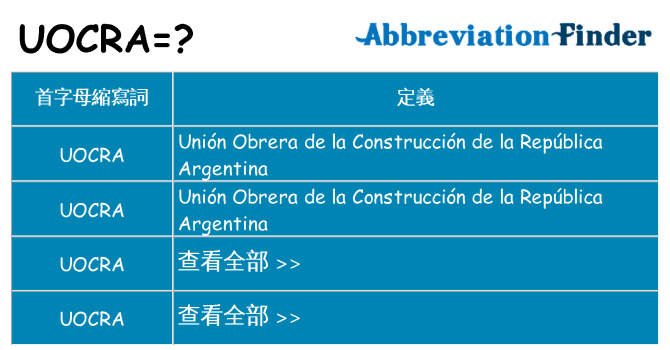 uocra 代表什麼