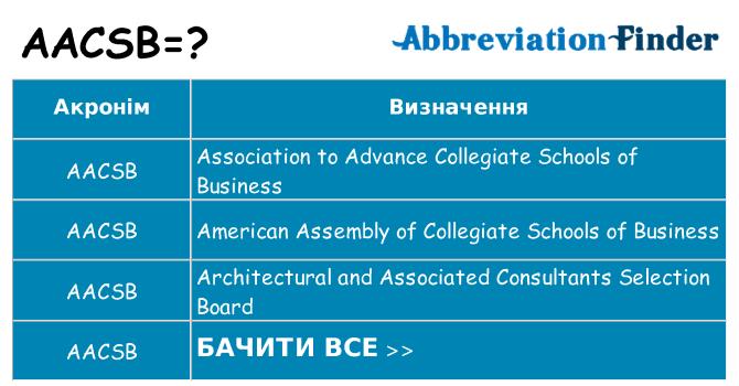 Що aacsb означають