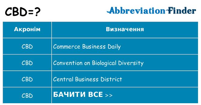Що cbd означають