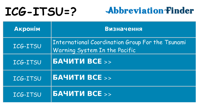 Що icg-itsu означають