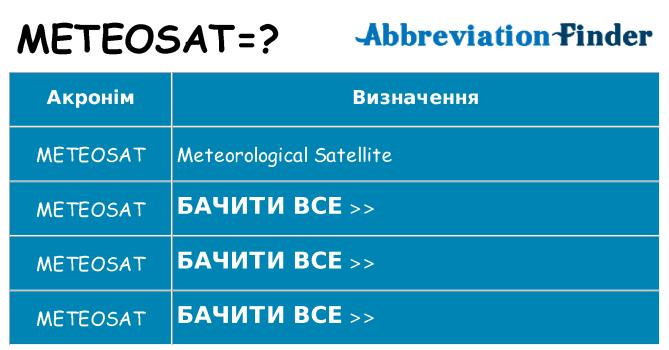 Що meteosat означають