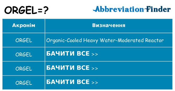 Що orgel означають