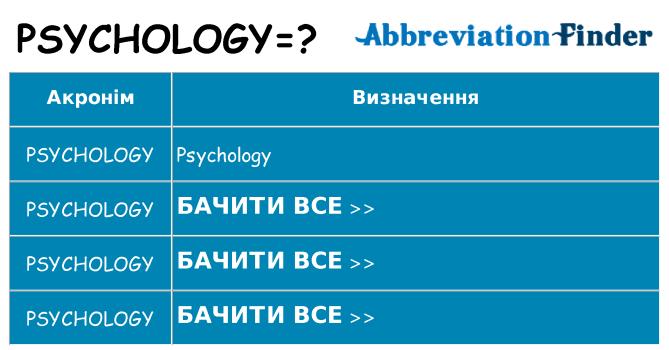 Що psychology означають