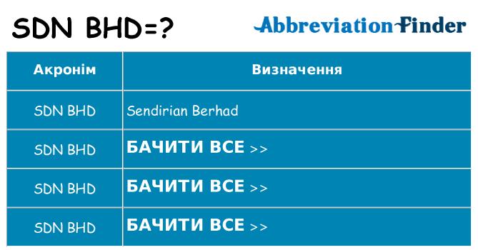 Що sdn-bhd означають
