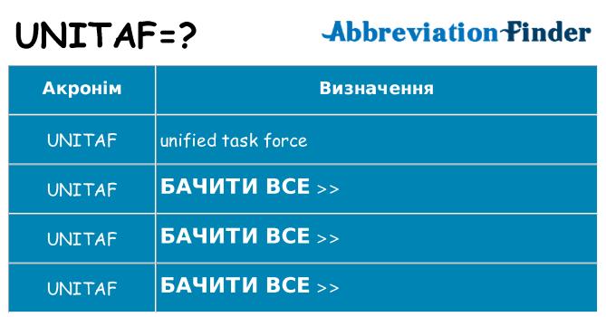 Що unitaf означають