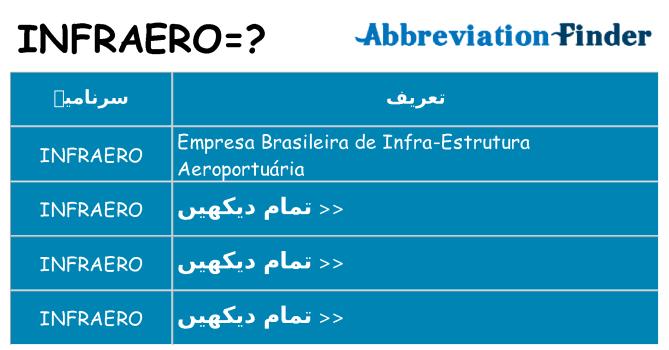 کیا infraero کھڑا کرتا ہے کے لئے