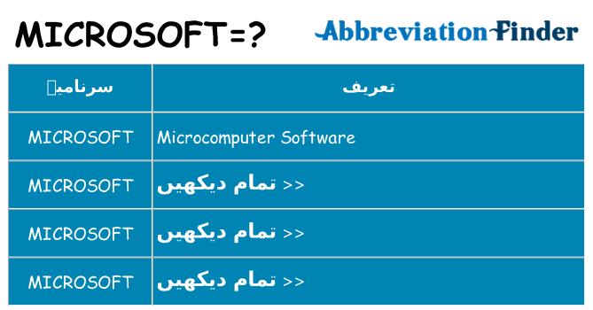 کیا microsoft کھڑا کرتا ہے کے لئے