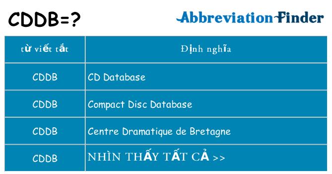 CDDB là gì? -định nghĩa CDDB | Viết tắt Finder