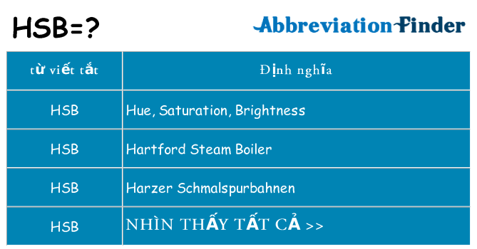 HSB là gì? -định nghĩa HSB | Viết tắt Finder