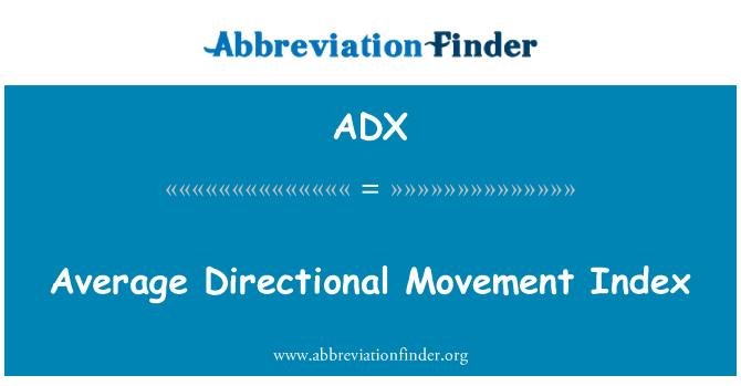 ADX: Average Directional Movement Index