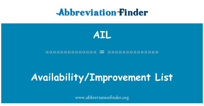 AIL: Availability/Improvement List