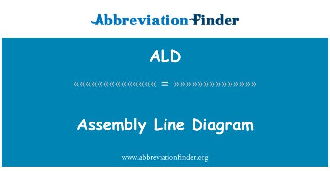 ALD: Assembly Line Diagram