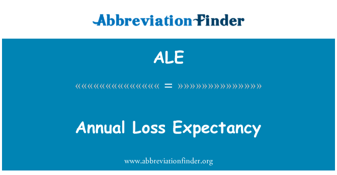 ALE: Annual Loss Expectancy