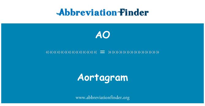 AO: Aortagram