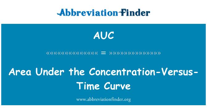 AUC: Area Under the Concentration-Versus-Time Curve