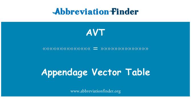 AVT: Appendage Vector Table