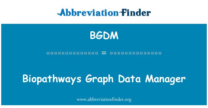BGDM: Biopathways Graph Data Manager
