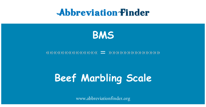 BMS: Beef Marbling Scale