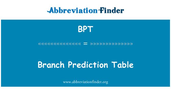 BPT: Branch Prediction Table