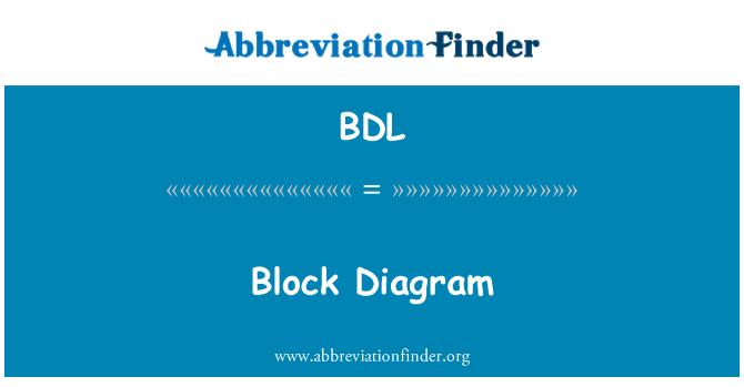BDL: 框图