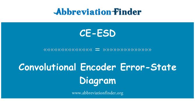 CE-ESD: Convolutional Encoder Error-State Diagram