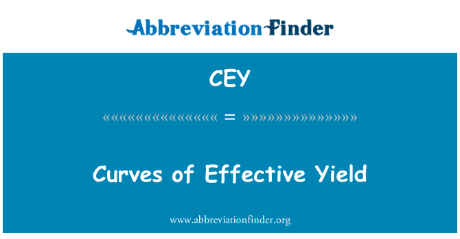 CEY: Curves of Effective Yield