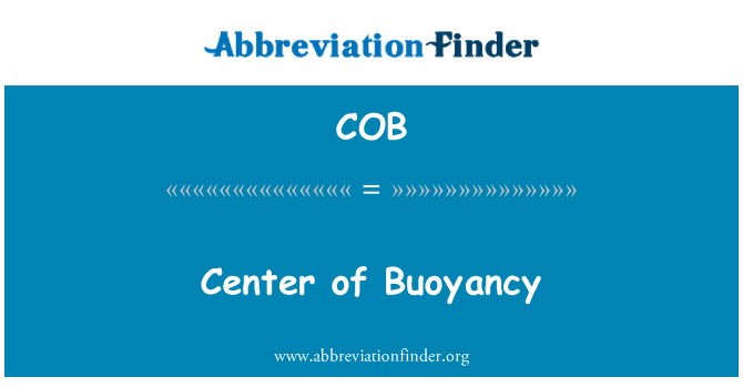 COB: Center of Buoyancy