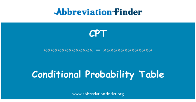 CPT: Conditional Probability Table