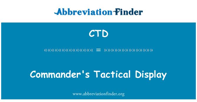 CTD: Commander's Tactical Display
