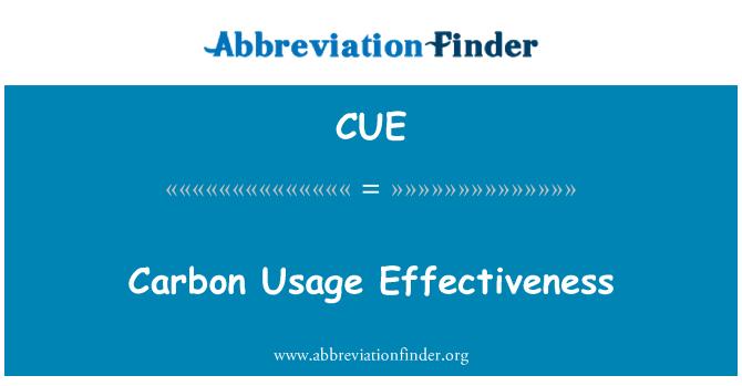 CUE: Carbon Usage Effectiveness