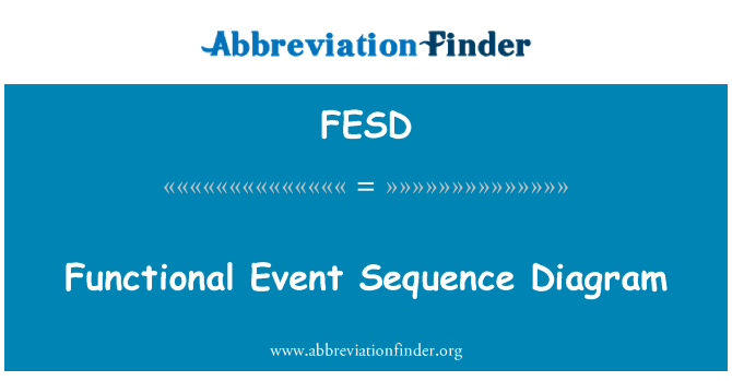 FESD: Functional Event Sequence Diagram