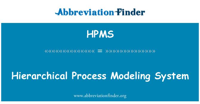 HPMS: Hierarhiline protsessi modelleerimine süsteem