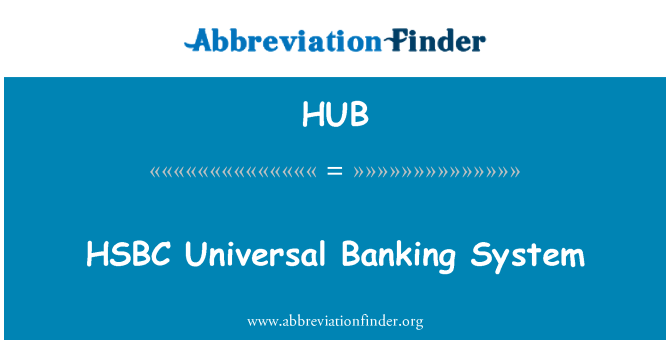 banking abbreviations and definitions pdf