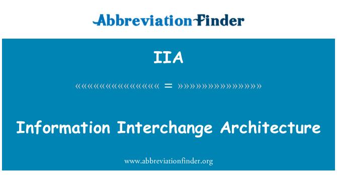 IIA: Information Interchange Architecture