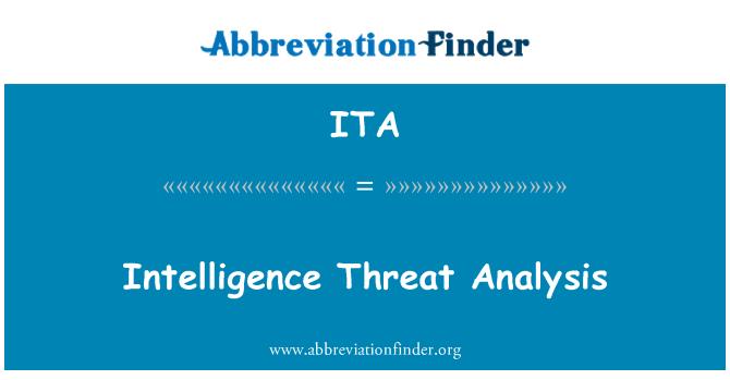 ITA: Analisis ancaman perisikan