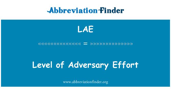 LAE: Level of Adversary Effort