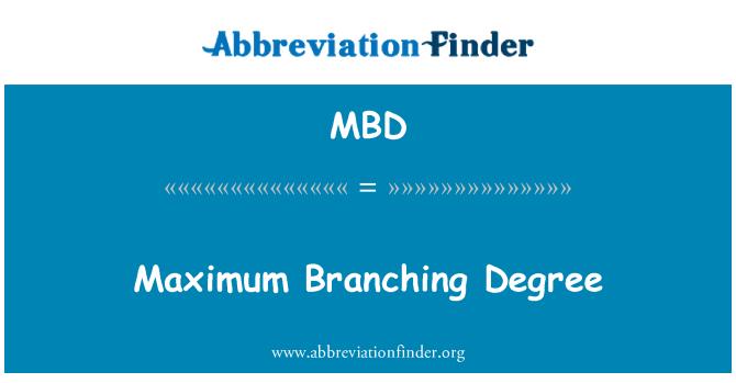 MBD: Maximum Branching Degree
