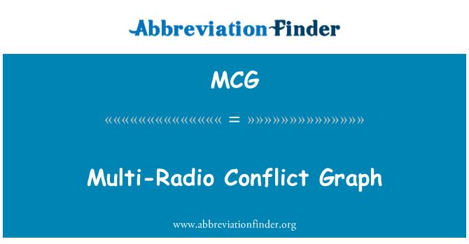 MCG: Multi-Radio Conflict Graph