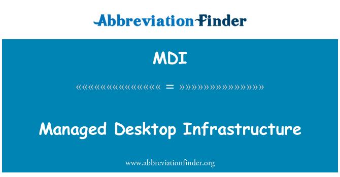 MDI: Managed Desktop Infrastructure