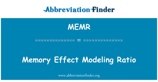 MEMR: Proporción de modelización del efecto memoria
