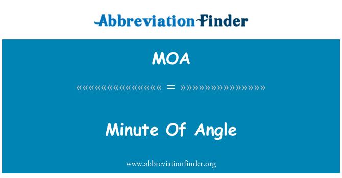 MOA: Minute Of Angle