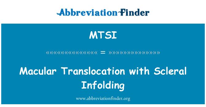 MTSI: Az üveg-Infolding makula betelepítés