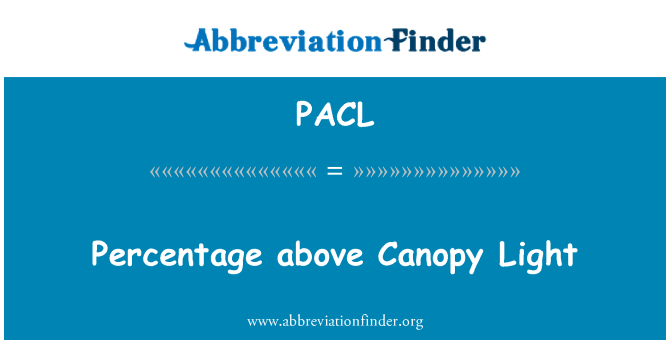 PACL: Percentage above Canopy Light