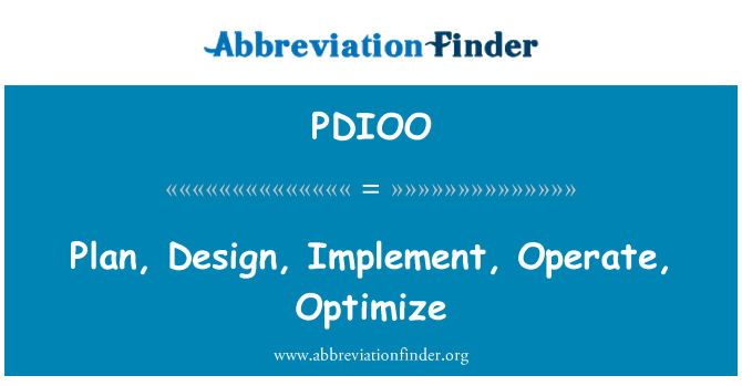 PDIOO: Plan, Design, Implement, Operate, Optimize