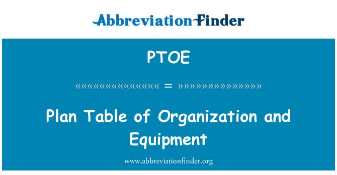 PTOE: Tabla Plan de la organización y el equipo