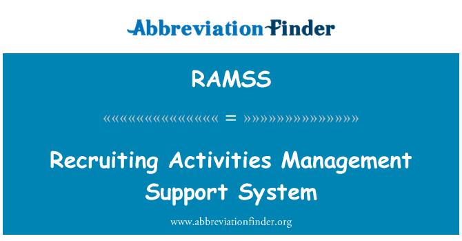 RAMSS: Recruiting Activities Management Support System
