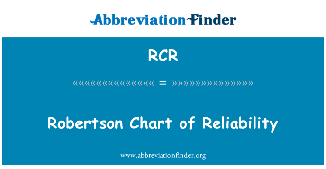 RCR: Robertson Chart of Reliability
