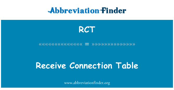 RCT: Receive Connection Table