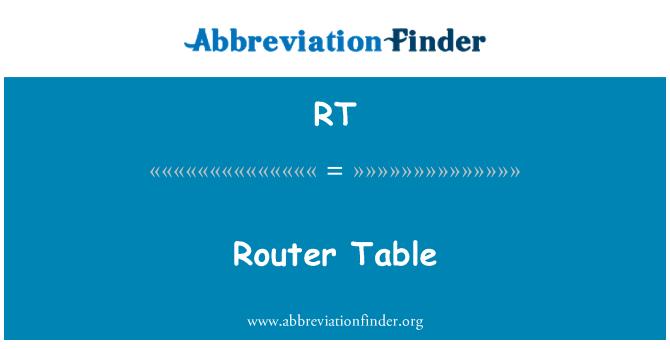 RT: Ruuteri tabel